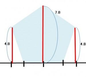 定規だけで作る五角形の書き方2