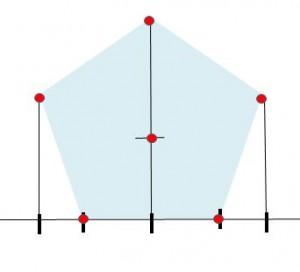 定規だけで作る五角形の書き方4