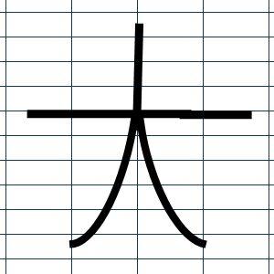 手書きで星を書く方法1